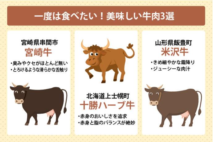 美味しい牛肉