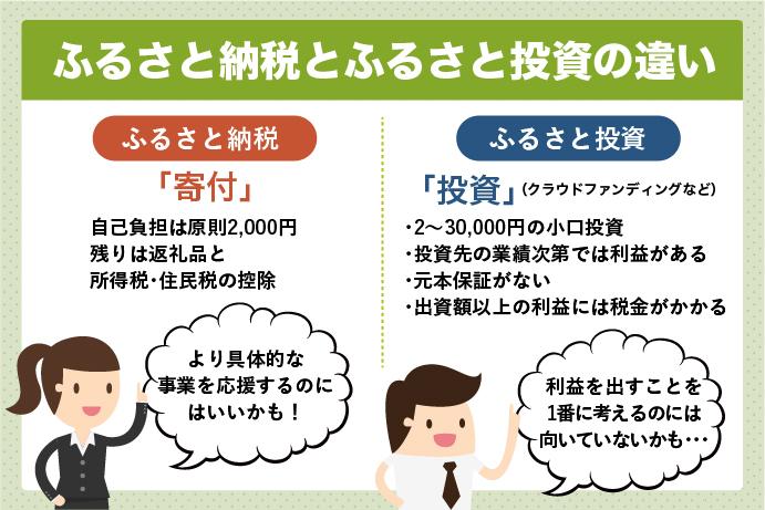 furusatonozei_toshi