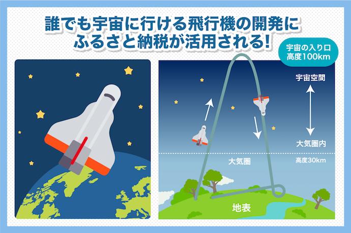 ふるさと納税で誰もが宇宙へ行ける飛行機開発を応援!「起業家支援プロジェクト」始動
